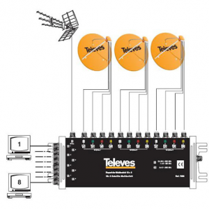 IP & SMATV System