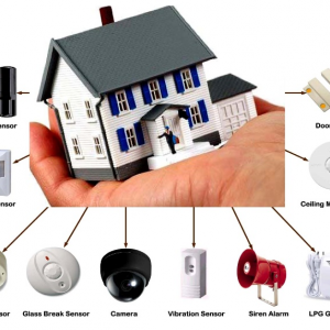 Security & Time attendance System